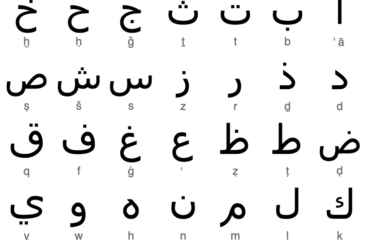 arabic alphabet list